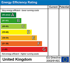 EPC EER Ratings