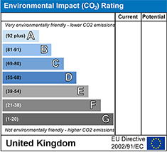 EPC EIR Ratings